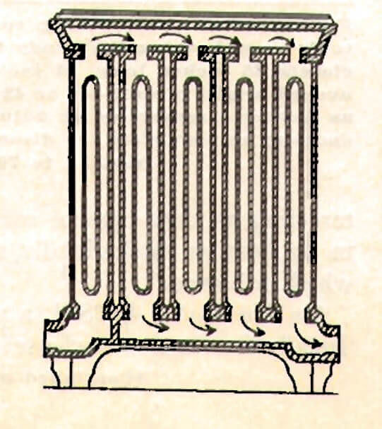 Bundy Radiators