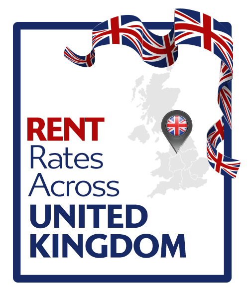 Housing Rents In The UK : 2018 - 2019