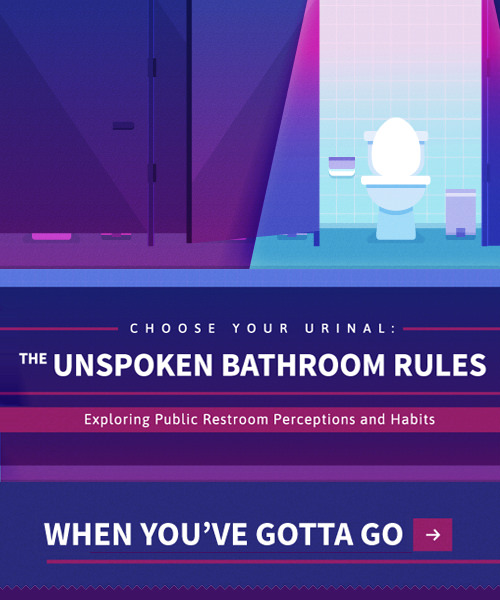 Choose Your Urinal